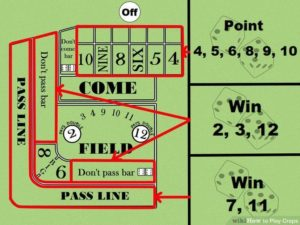 how to play online craps-SA