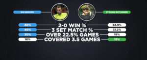 tennis betting tips-SA